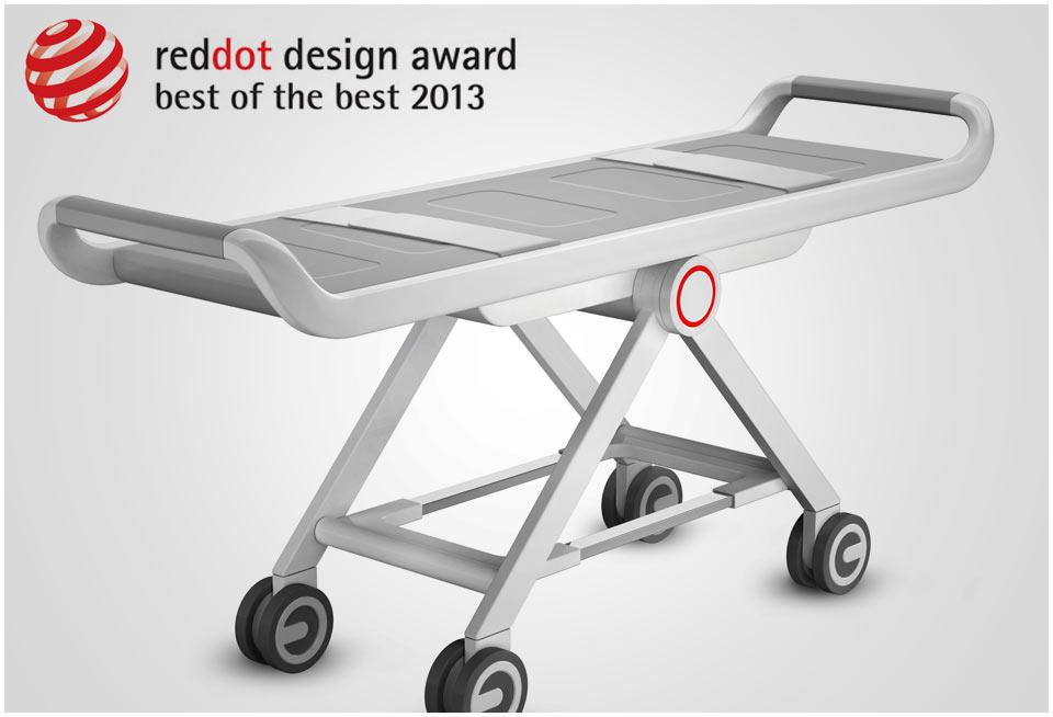 工业设计产品价值的重要性体现!